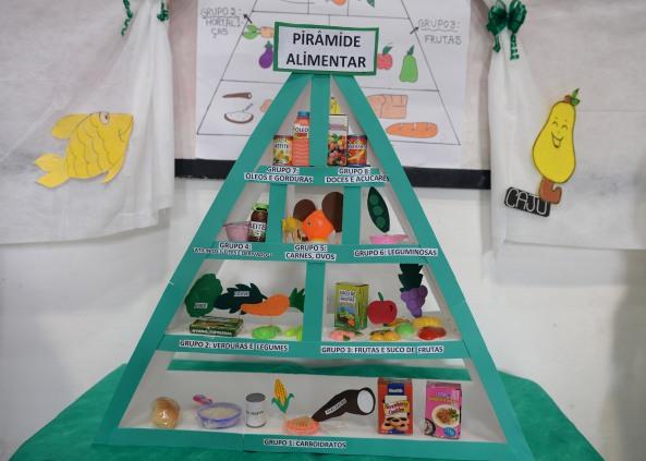 A exposição da pirâmide